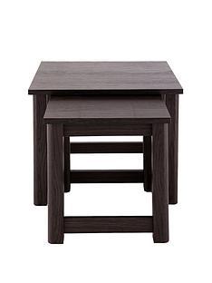 consort-kensington-ready-assembled-nest-of-2-tables