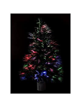 60-cm-green-fibre-optic-christmas-tree