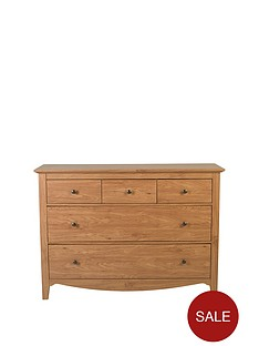 artisan-3-2-drawer-chest