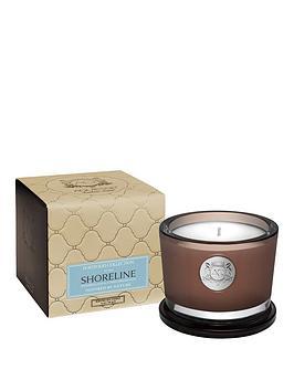 aquiesse-portfolio-collection-ndash-shoreline-5oz-gift-box-candle