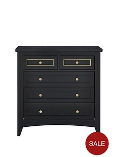 penthouse-3-2-drawer-chest
