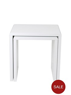 newton-high-gloss-nest-of-2-tables