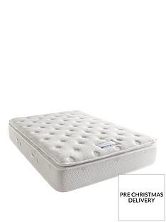 sweet-dreams-grace-silk-mattress