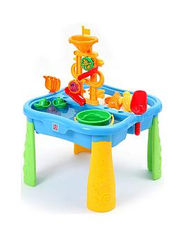 grown-up-sand-n-surf-water-table