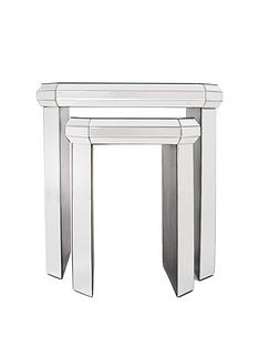 plinth-mirrorednbspnest-of-2nbsptables