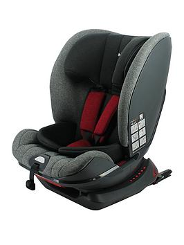 migo-denver-group-123-high-back-booster-car-seat