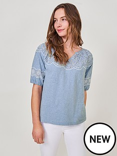 white-stuff-kerry-lace-puff-sleeve-top-blue